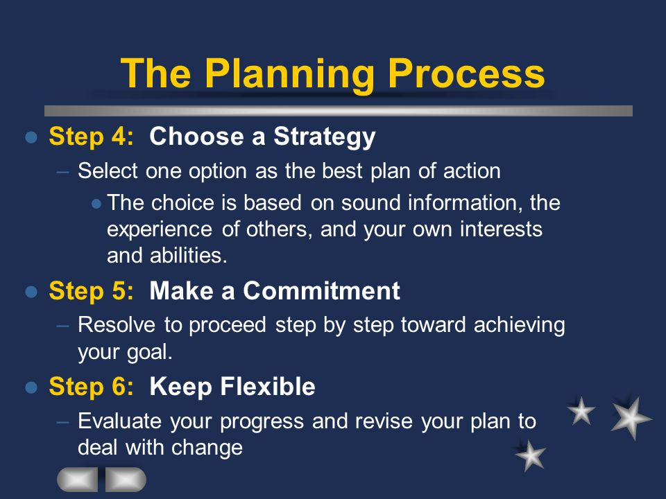 The Planning Process Step 4: Choose a Strategy –Select one option as the best plan of action The choice is based on sound information, the experience