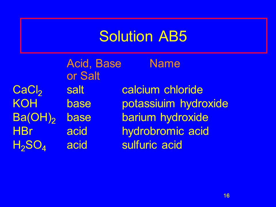 16 Solution AB5 Acid, Base Name or Salt CaCl 2 saltcalcium chloride KOHbasepotassiuim hydroxide Ba(OH) 2 basebarium hydroxide HBracidhydrobromic acid H 2 SO 4 acidsulfuric acid