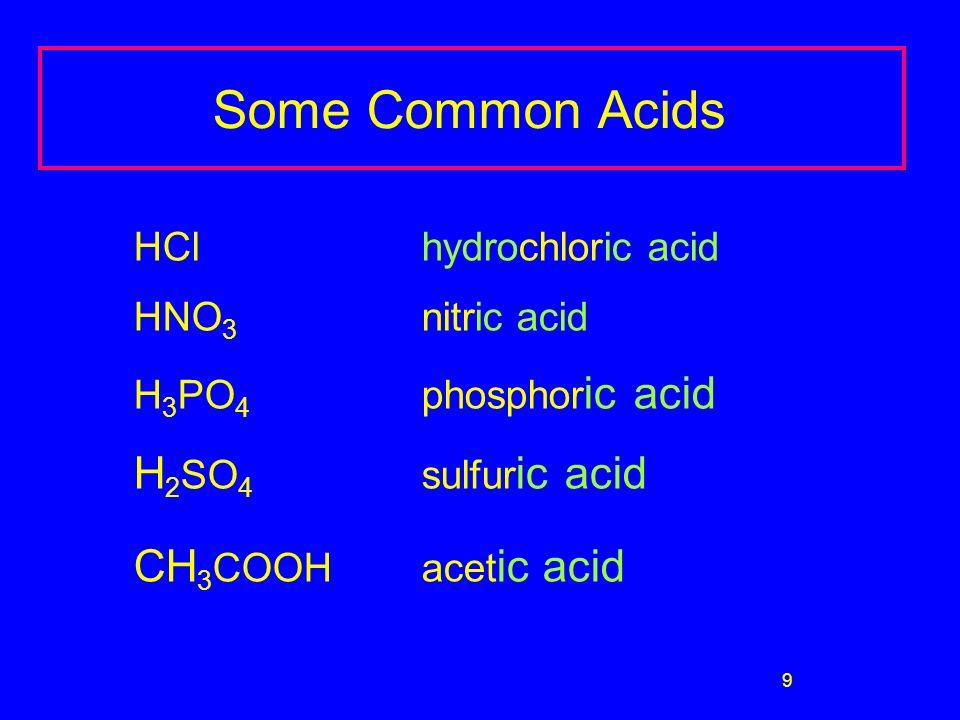 20 pH Range 0 1 2 3 4 5 6 7 8 9 10 11 12 13 14 Neutral [H + ] > [OH - ] [H + ] = [OH - ] [OH - ] > [H + ] Acidic Basic