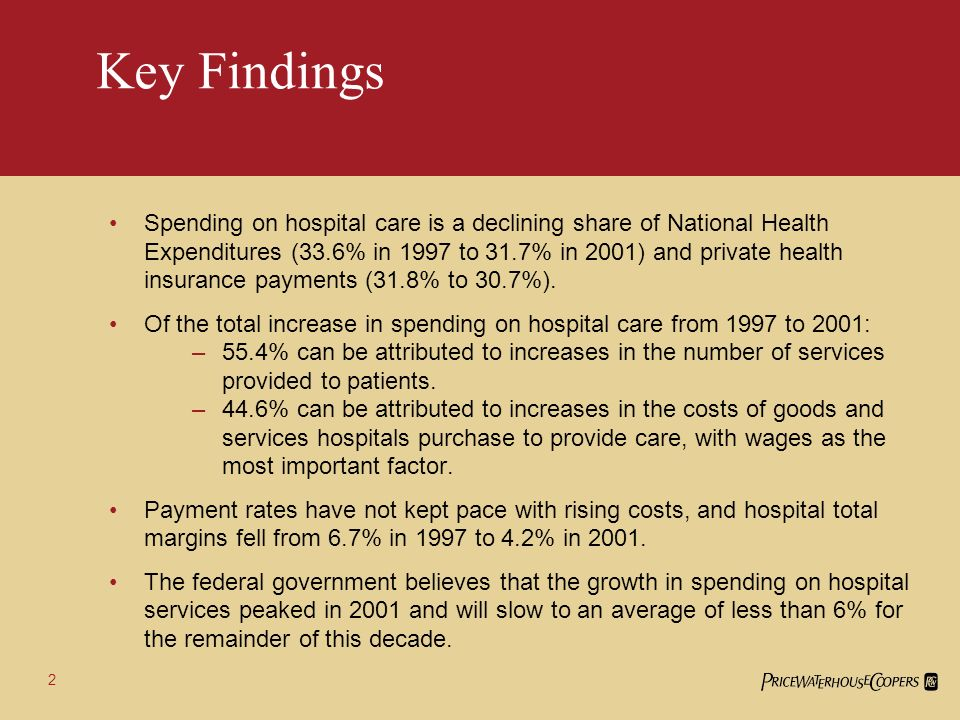2 Key Findings Spending on hospital care is a declining share of National Health Expenditures (33.6% in 1997 to 31.7% in 2001) and private health insurance payments (31.8% to 30.7%).