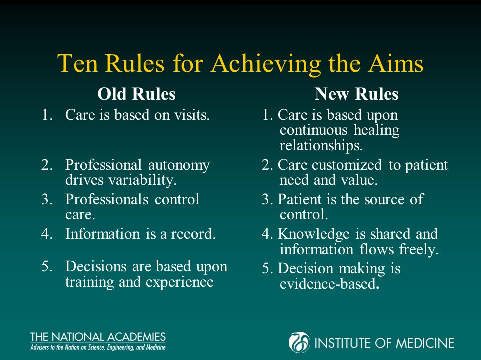 Ten Rules for Achieving the Aims Old Rules 1.Care is based on visits.