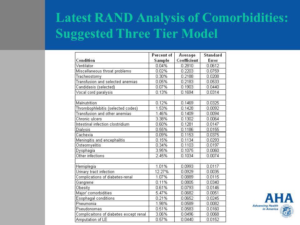 Latest RAND Analysis of Comorbidities: Suggested Three Tier Model