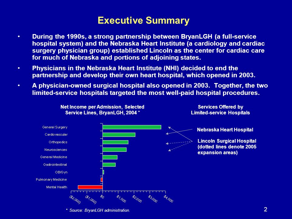 2 Executive Summary During the 1990s, a strong partnership between BryanLGH (a full-service hospital system) and the Nebraska Heart Institute (a cardi