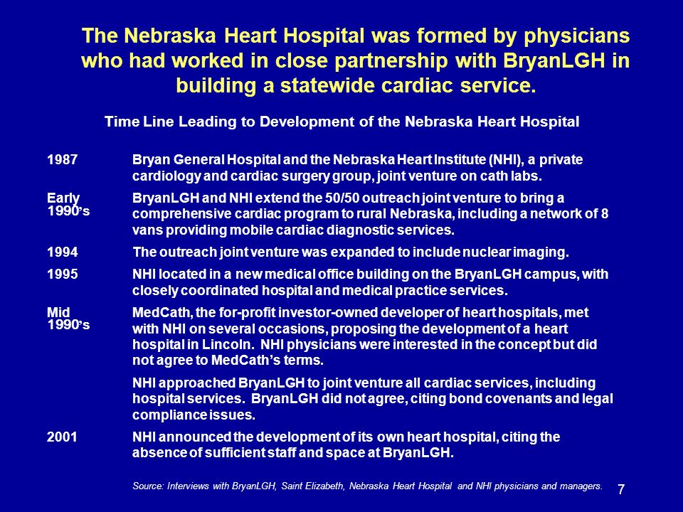 7 The Nebraska Heart Hospital was formed by physicians who had worked in close partnership with BryanLGH in building a statewide cardiac service. 1987