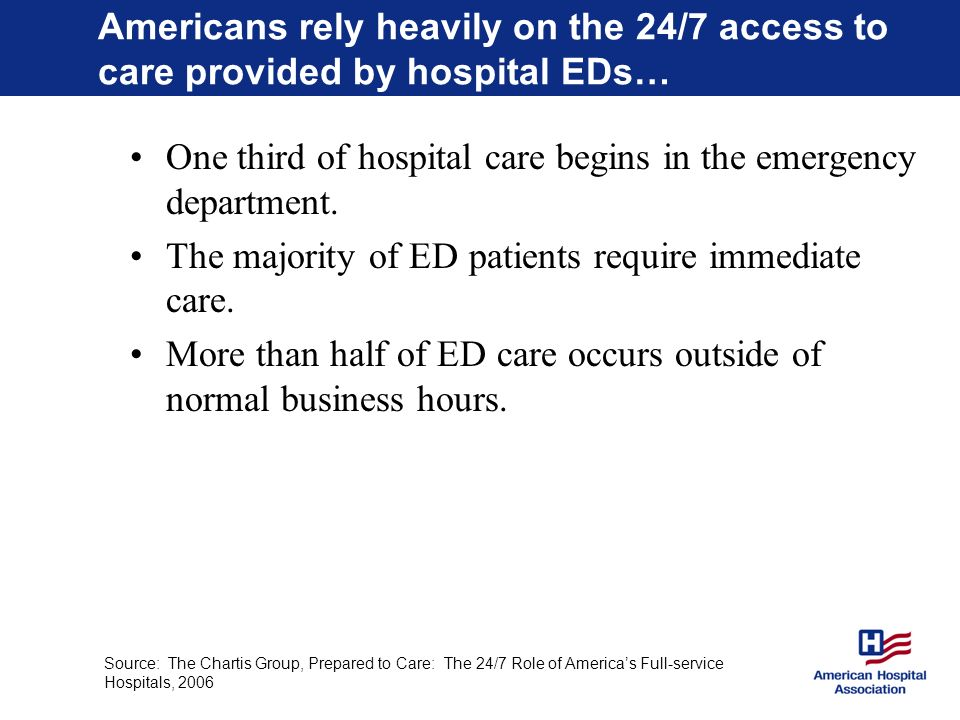 …and that need is growing.Source: AHA Annual Survey, data for community hospitals.