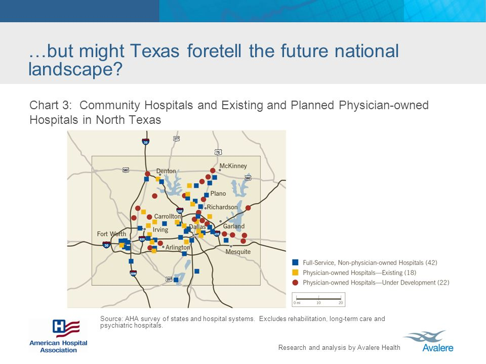 Research and analysis by Avalere Health …but might Texas foretell the future national landscape.