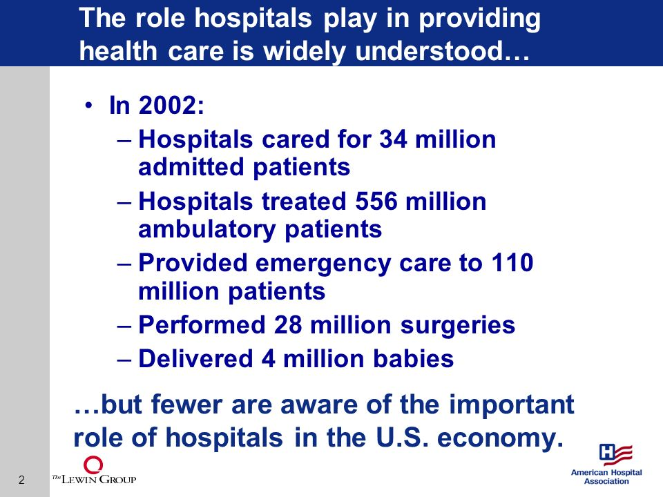 2 …but fewer are aware of the important role of hospitals in the U.S.