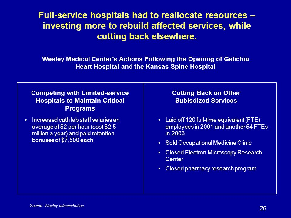 26 Full-service hospitals had to reallocate resources – investing more to rebuild affected services, while cutting back elsewhere.