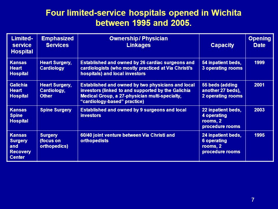 7 Four limited-service hospitals opened in Wichita between 1995 and 2005.
