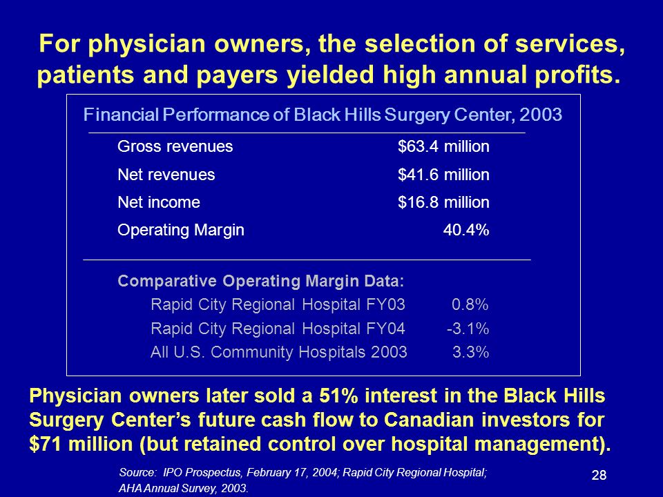 28 For physician owners, the selection of services, patients and payers yielded high annual profits. Gross revenues $63.4 million Net revenues $41.6 m