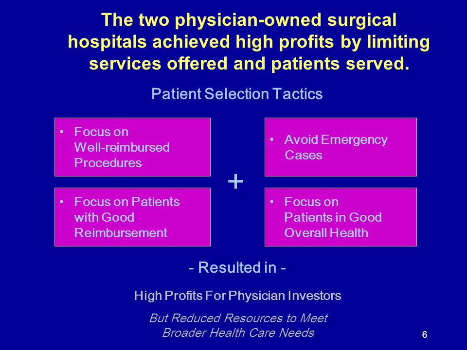 6 The two physician-owned surgical hospitals achieved high profits by limiting services offered and patients served. Avoid Emergency Cases Focus on Pa