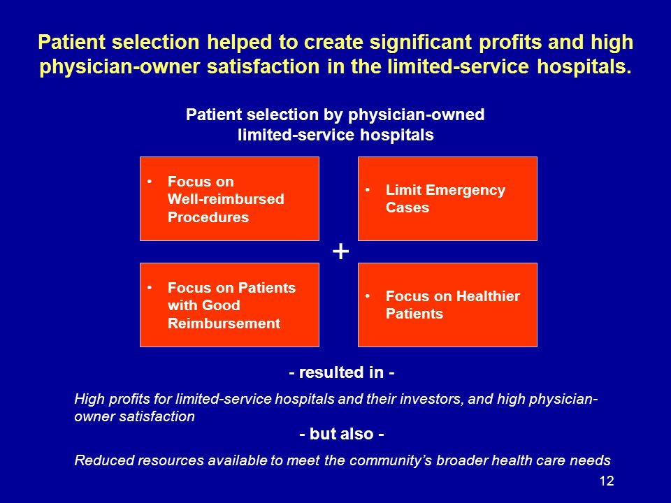 12 - resulted in - High profits for limited-service hospitals and their investors, and high physician- owner satisfaction Reduced resources available to meet the communitys broader health care needs Patient selection helped to create significant profits and high physician-owner satisfaction in the limited-service hospitals.