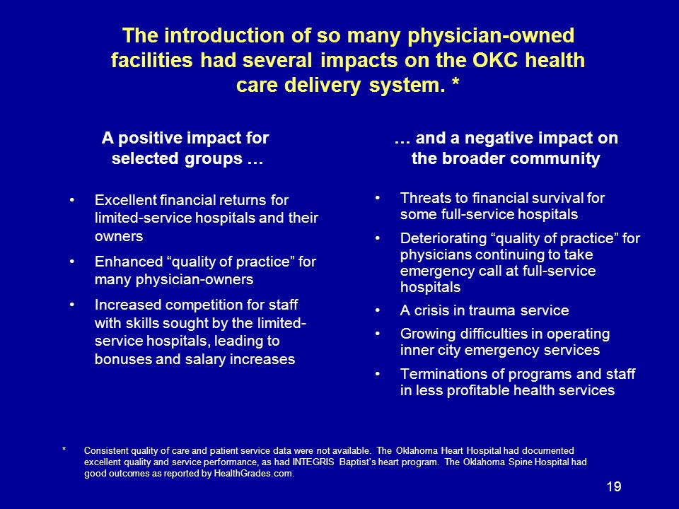 19 The introduction of so many physician-owned facilities had several impacts on the OKC health care delivery system.