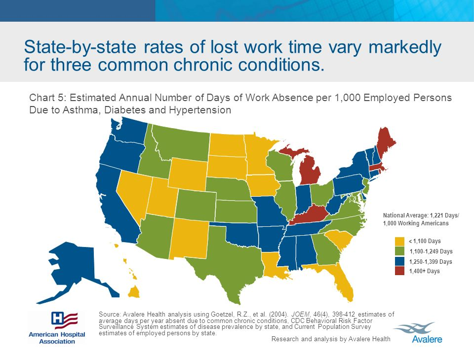 Research and analysis by Avalere Health State-by-state rates of lost work time vary markedly for three common chronic conditions.