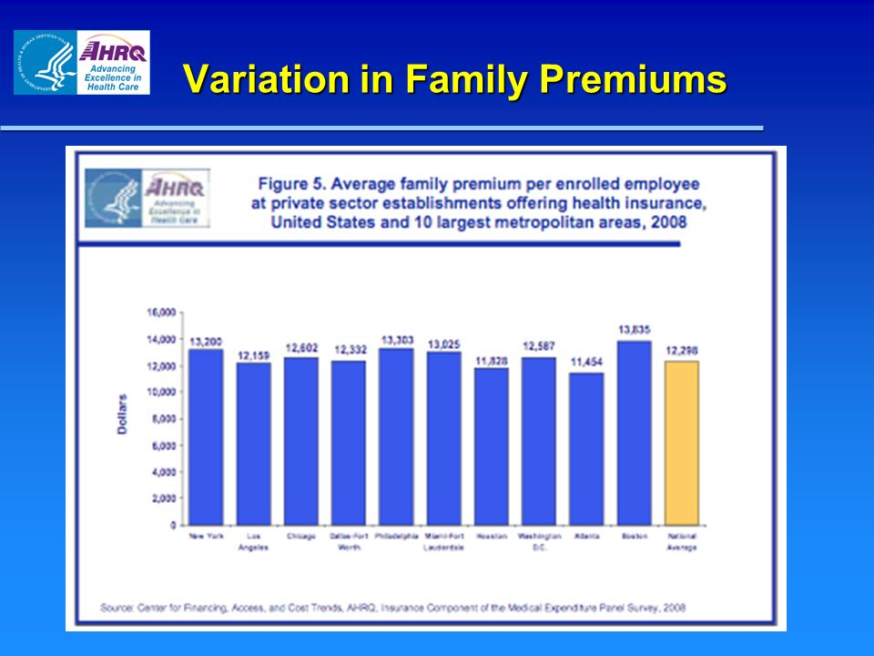 Variation in Family Premiums