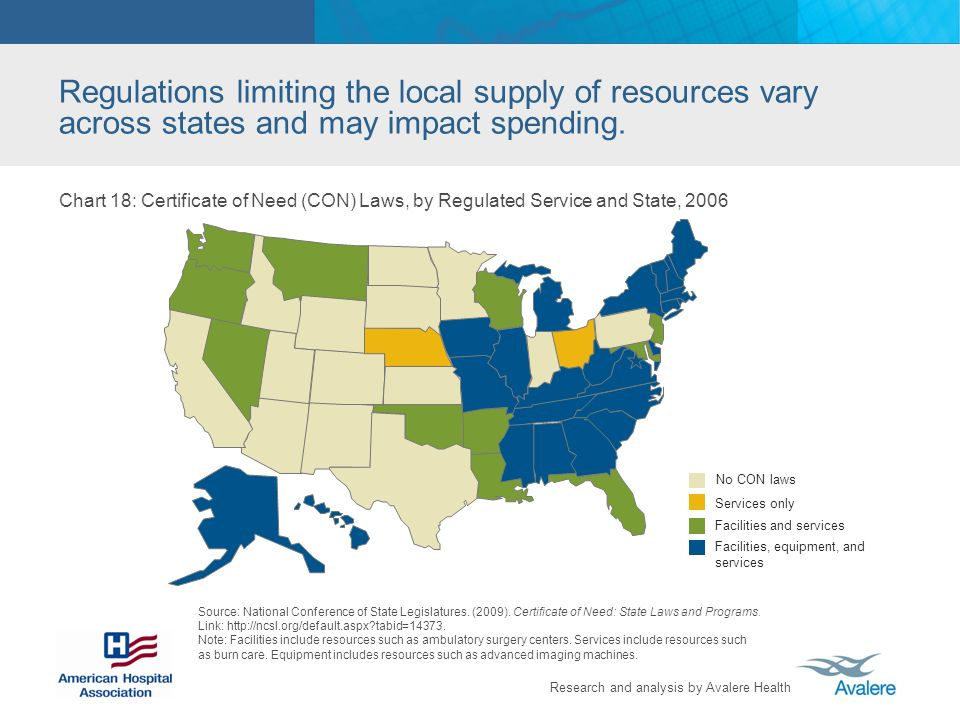 Research and analysis by Avalere Health Regulations limiting the local supply of resources vary across states and may impact spending.