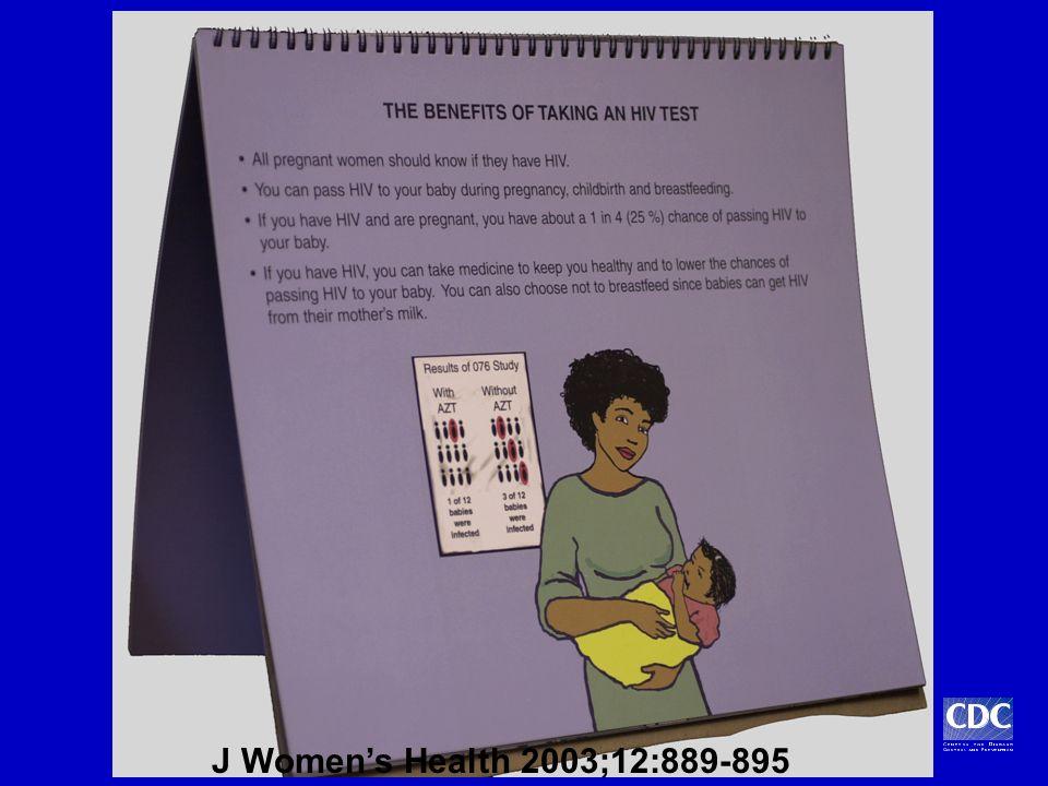 J Womens Health 2003;12:889-895