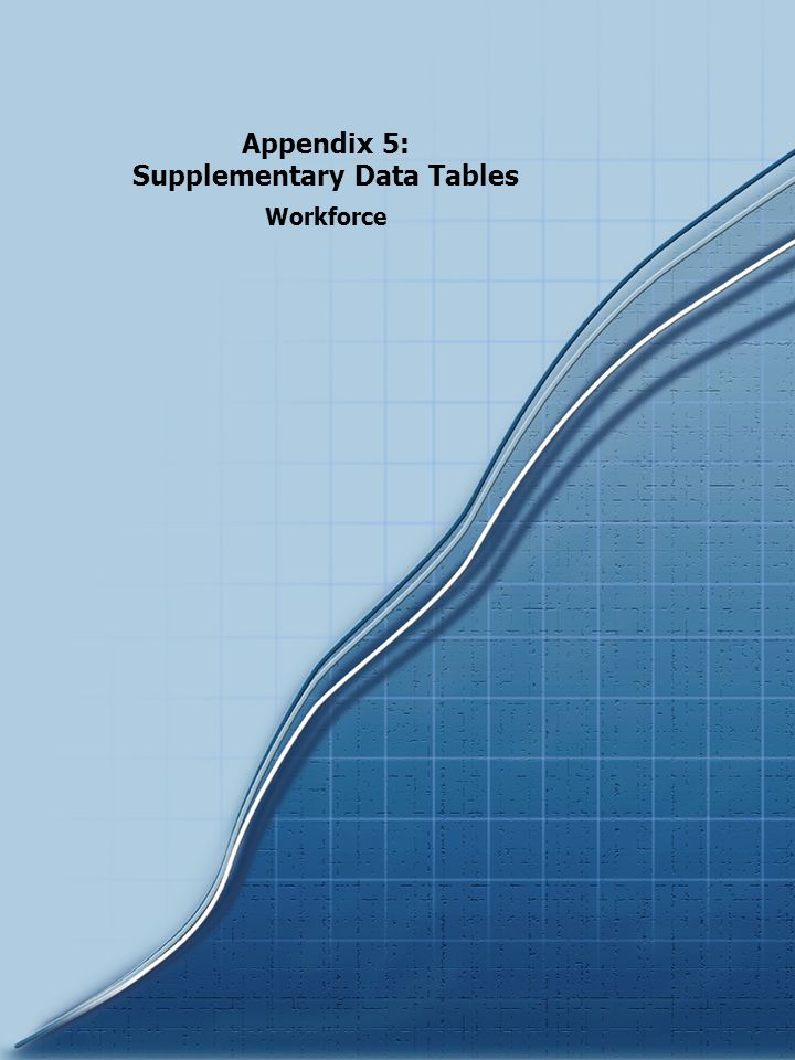Appendix 5: Supplementary Data Tables Workforce