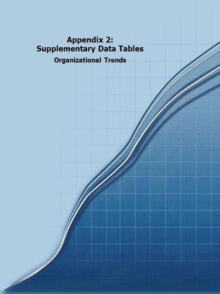 Appendix 2: Supplementary Data Tables Organizational Trends