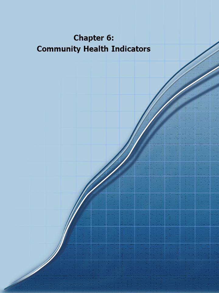 Chapter 6: Community Health Indicators