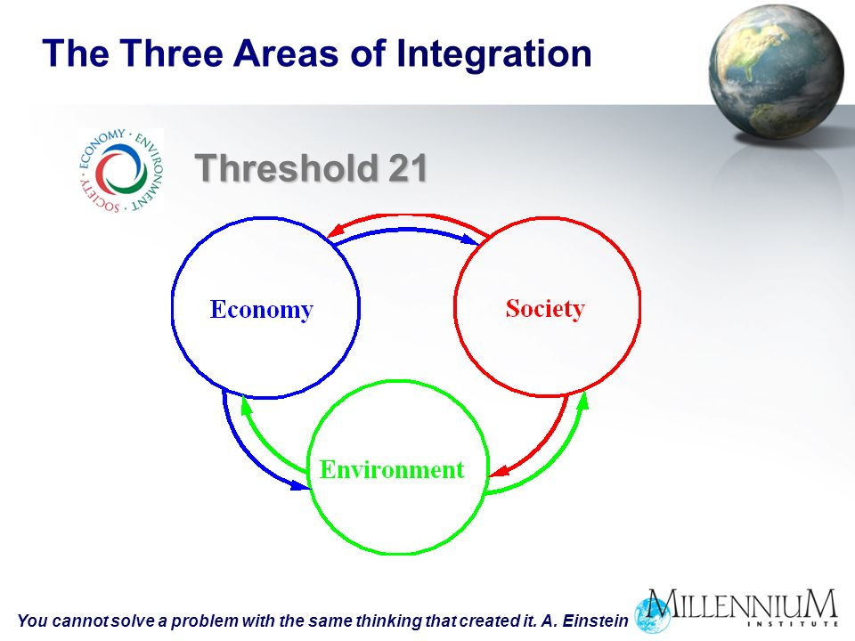 The Three Areas of Integration Threshold 21 You cannot solve a problem with the same thinking that created it. A. Einstein