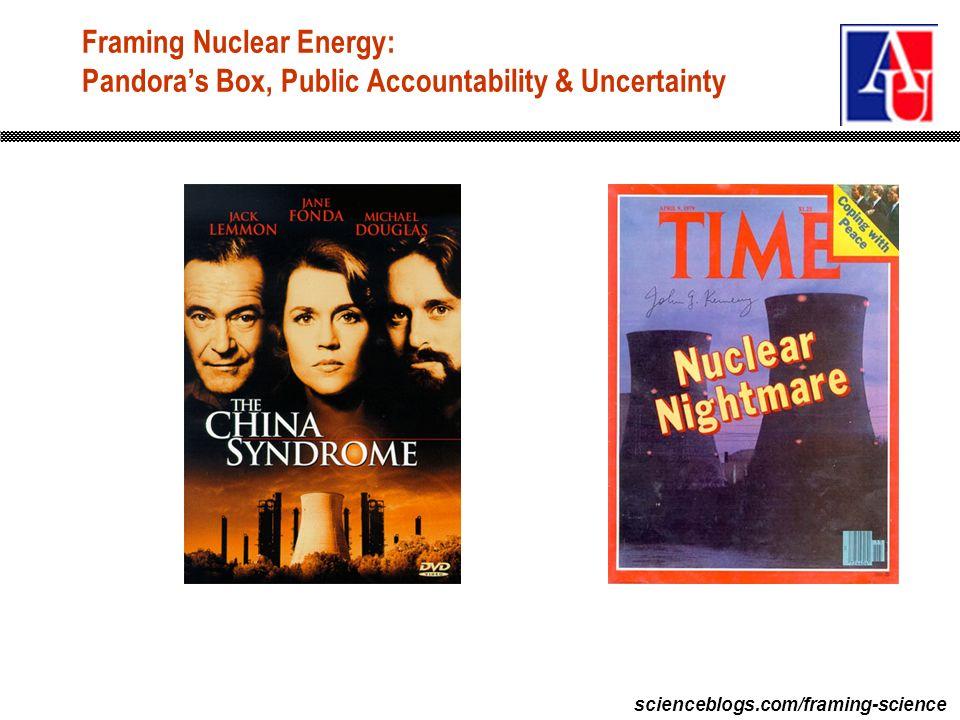 scienceblogs.com/framing-science Framing Nuclear Energy: Pandoras Box, Public Accountability & Uncertainty