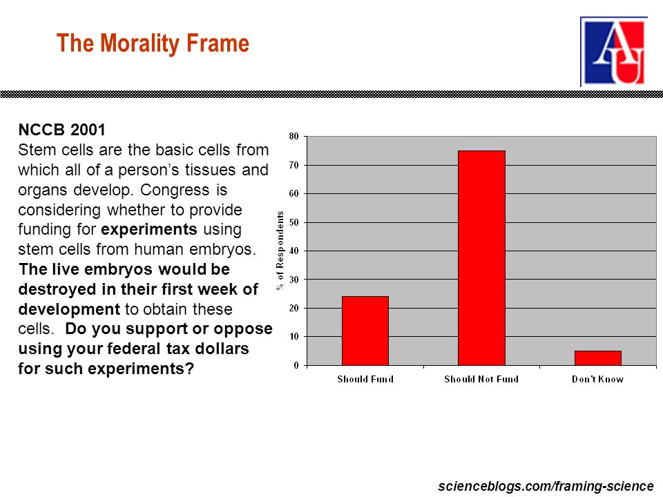 scienceblogs.com/framing-science The Morality Frame NCCB 2001 Stem cells are the basic cells from which all of a persons tissues and organs develop. C