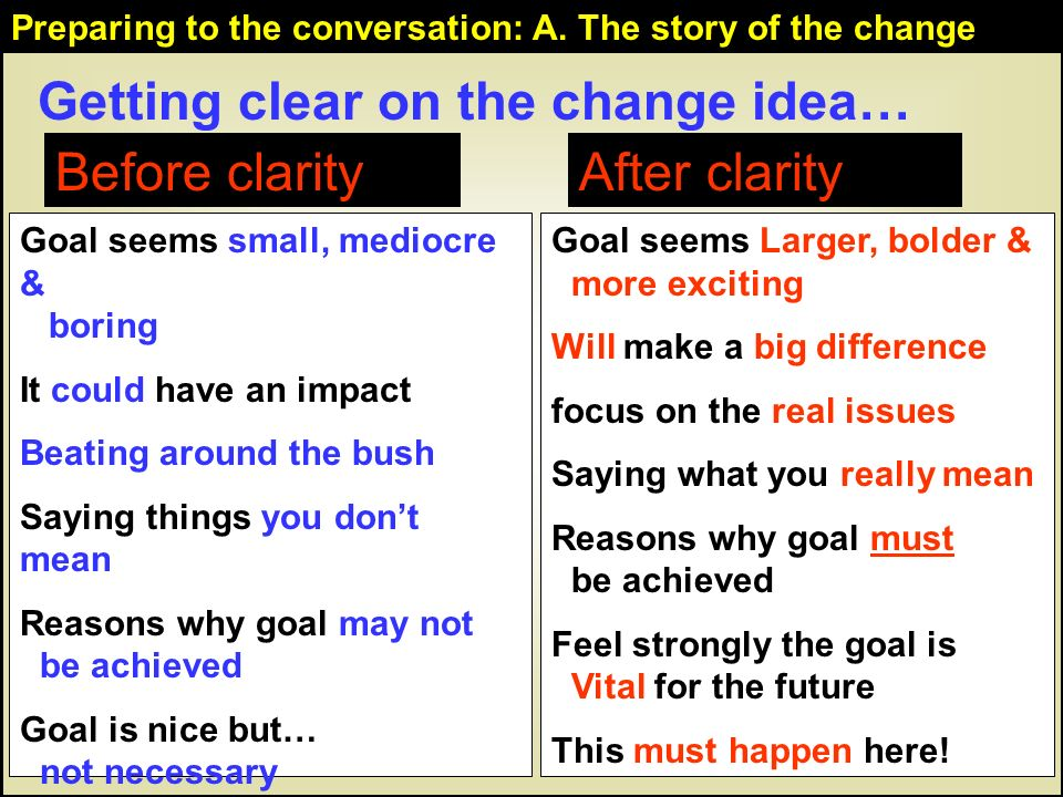 39 Getting clear on the change idea… Before clarity Goal seems small, mediocre & boring It could have an impact Beating around the bush Saying things you dont mean Reasons why goal may not be achieved Goal is nice but… not necessary This will never happen here After clarity Goal seems Larger, bolder & more exciting Will make a big difference focus on the real issues Saying what you really mean Reasons why goal must be achieved Feel strongly the goal is Vital for the future This must happen here.