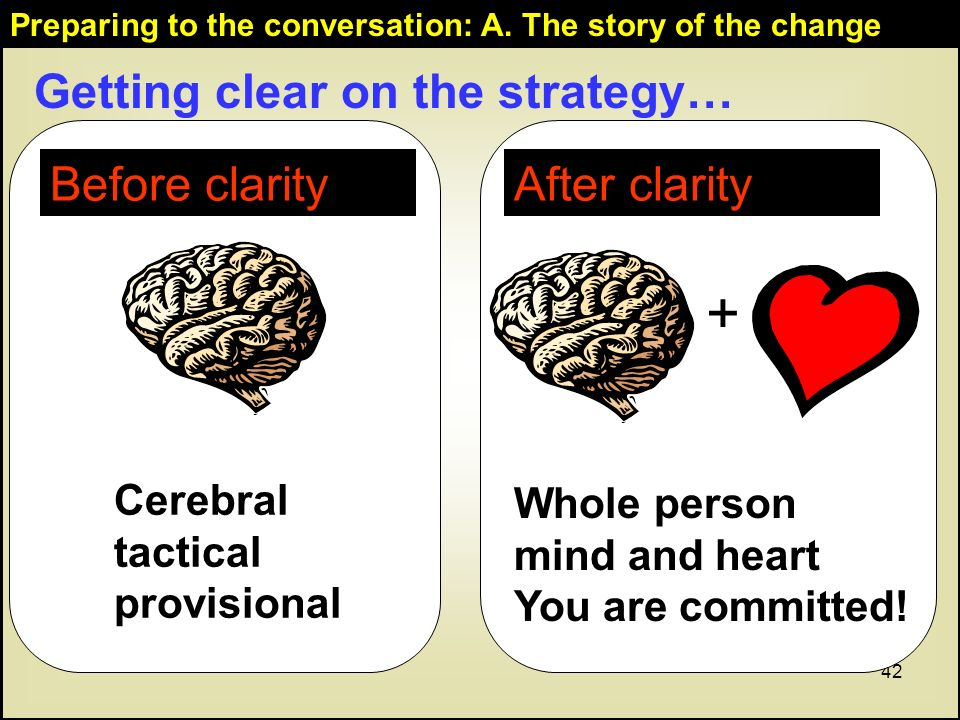 42 Getting clear on the strategy… Before clarity Cerebral tactical provisional After clarity + Whole person mind and heart You are committed.