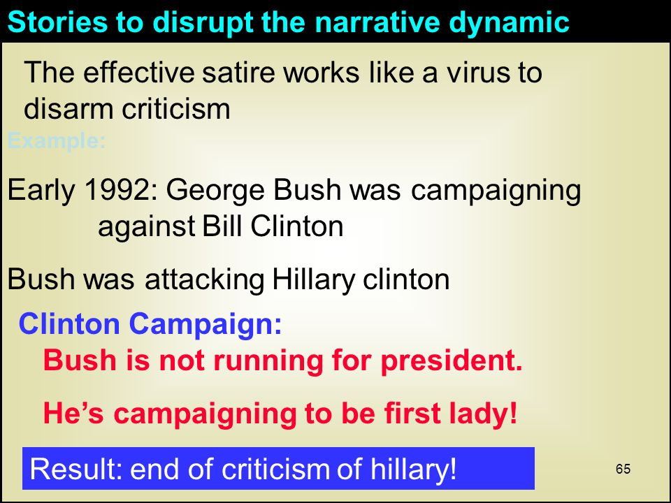 65 The effective satire works like a virus to disarm criticism Example: Early 1992: George Bush was campaigning against Bill Clinton Bush was attacking Hillary clinton Result: end of criticism of hillary.