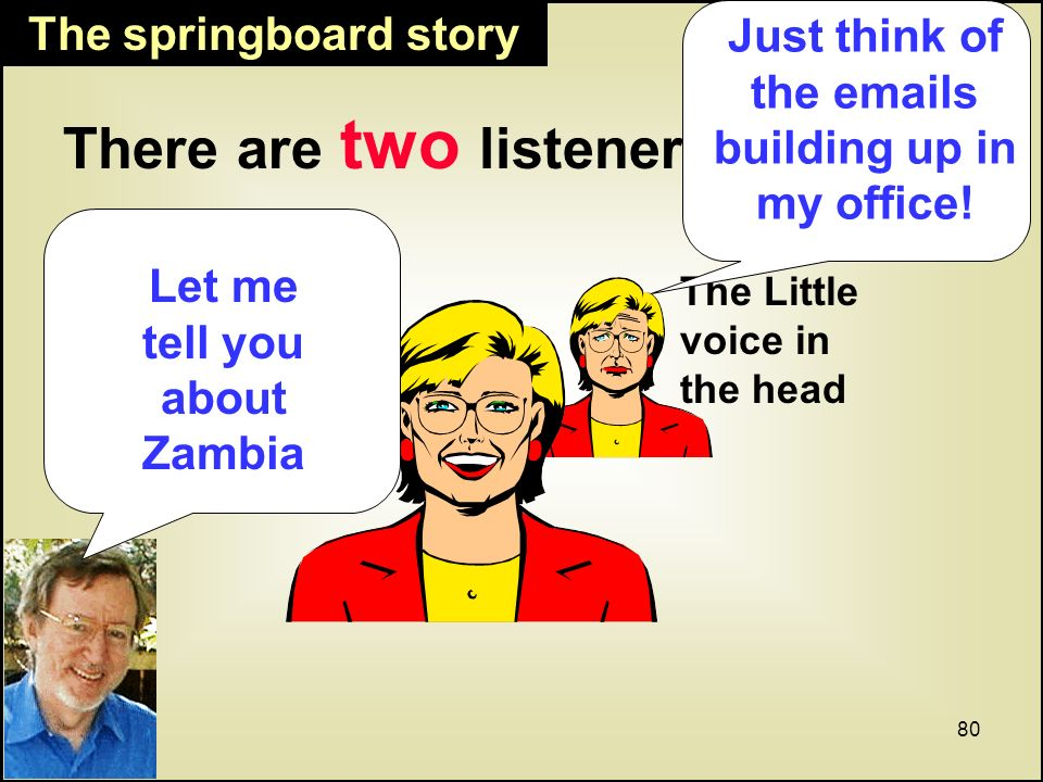 80 The Little voice in the head The springboard story There are two listeners… The Listener that I see Just think of the emails building up in my office.