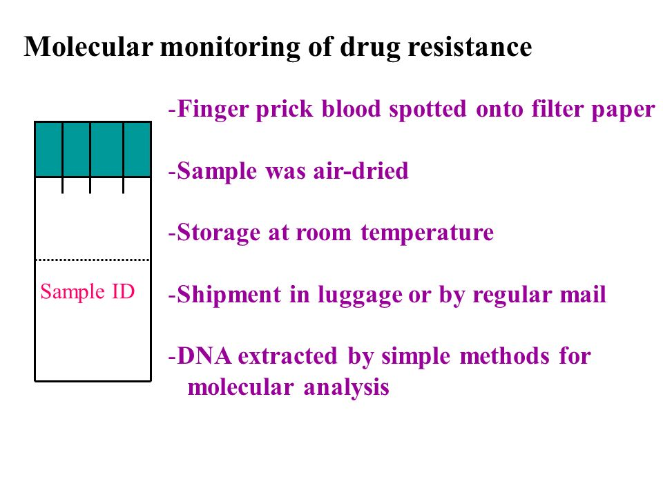 Sample ID Molecular monitoring of drug resistance -Finger prick blood spotted onto filter paper -Sample was air-dried -Storage at room temperature -Shipment in luggage or by regular mail -DNA extracted by simple methods for molecular analysis