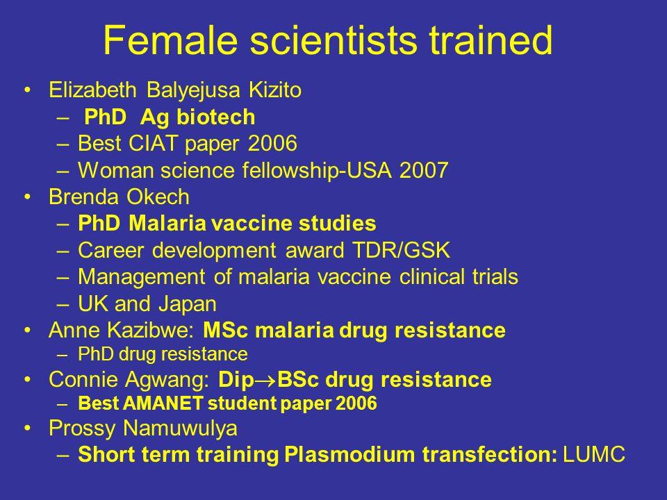 Female scientists trained Elizabeth Balyejusa Kizito – PhD Ag biotech –Best CIAT paper 2006 –Woman science fellowship-USA 2007 Brenda Okech –PhD Malar