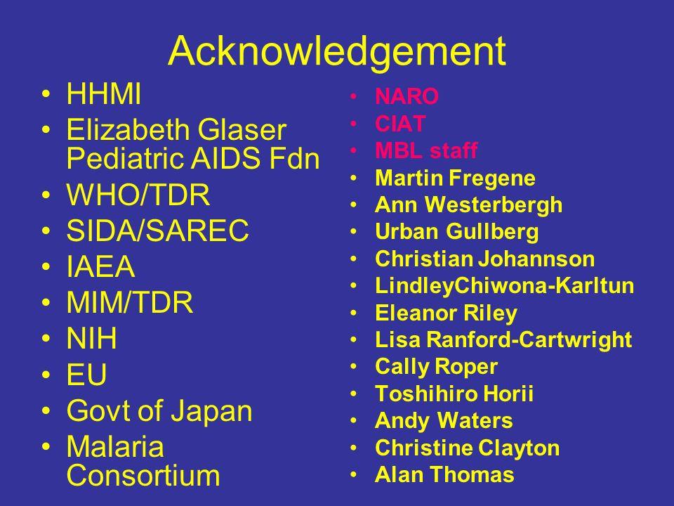 Acknowledgement HHMI Elizabeth Glaser Pediatric AIDS Fdn WHO/TDR SIDA/SAREC IAEA MIM/TDR NIH EU Govt of Japan Malaria Consortium NARO CIAT MBL staff M