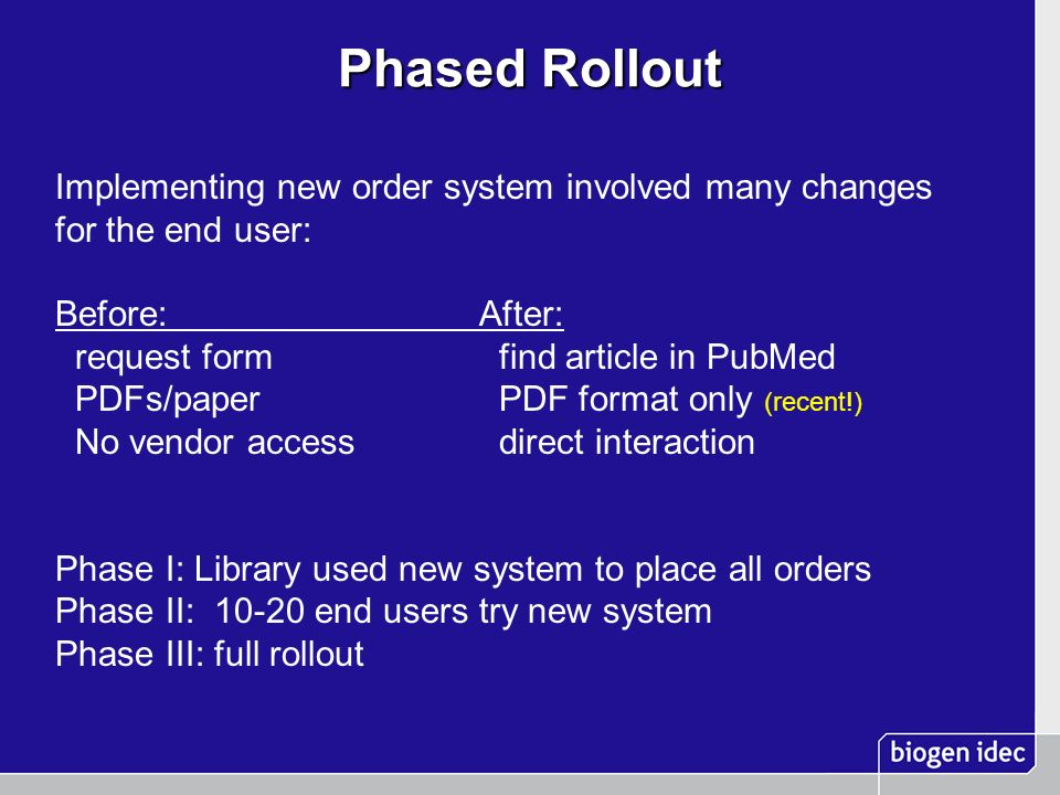 Phased Rollout Implementing new order system involved many changes for the end user: Before:After: request form find article in PubMed PDFs/paper PDF