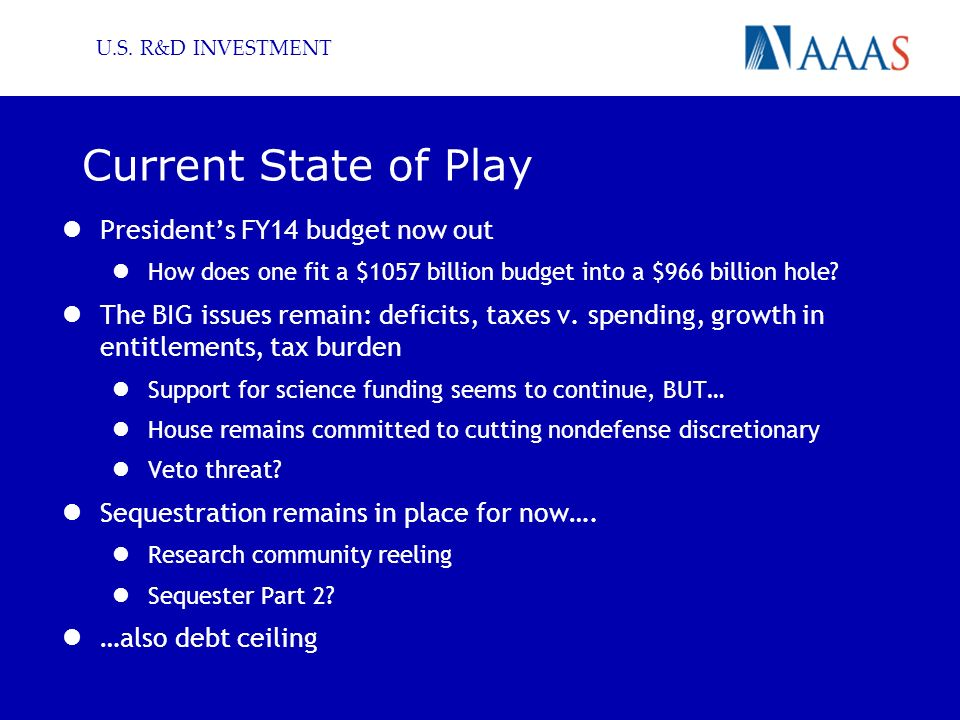 Current State of Play Presidents FY14 budget now out How does one fit a $1057 billion budget into a $966 billion hole.