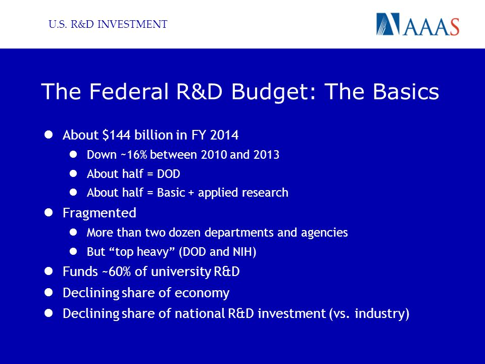U.S. R&D INVESTMENT The Federal R&D Budget: The Basics About $144 billion in FY 2014 Down ~16% between 2010 and 2013 About half = DOD About half = Bas