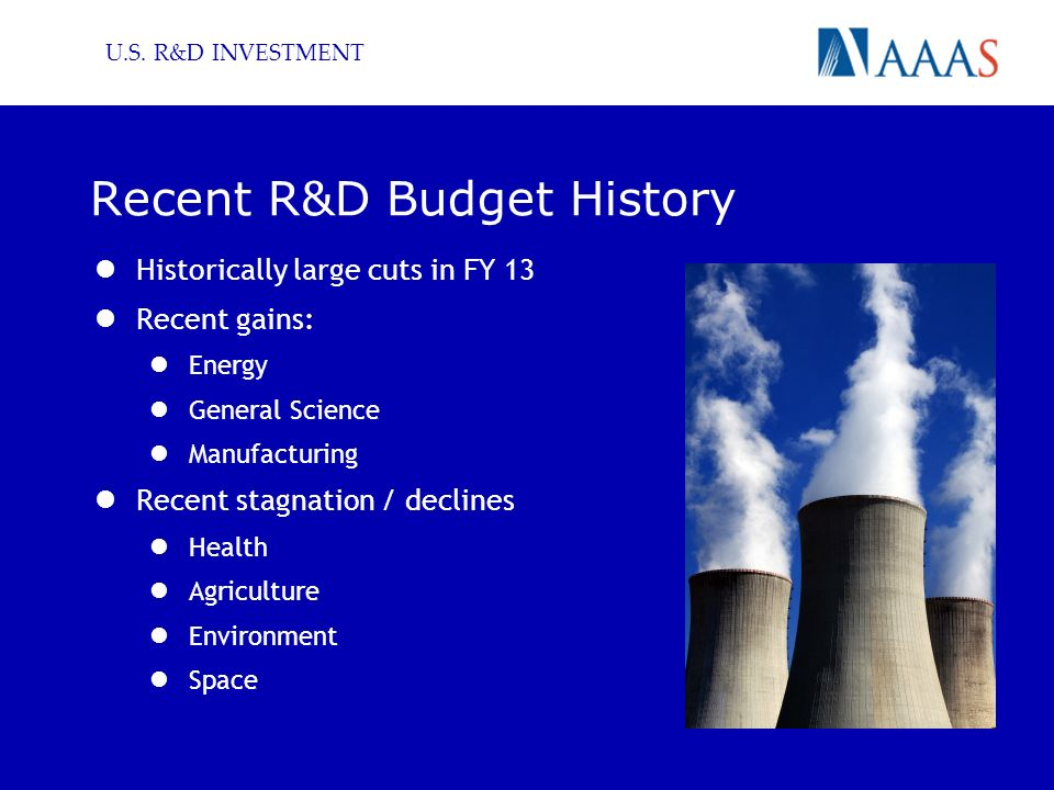 Recent R&D Budget History Historically large cuts in FY 13 Recent gains: Energy General Science Manufacturing Recent stagnation / declines Health Agriculture Environment Space