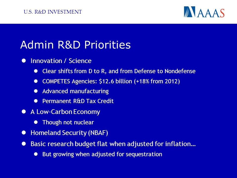 Admin R&D Priorities Innovation / Science Clear shifts from D to R, and from Defense to Nondefense COMPETES Agencies: $12.6 billion (+18% from 2012) Advanced manufacturing Permanent R&D Tax Credit A Low-Carbon Economy Though not nuclear Homeland Security (NBAF) Basic research budget flat when adjusted for inflation… But growing when adjusted for sequestration
