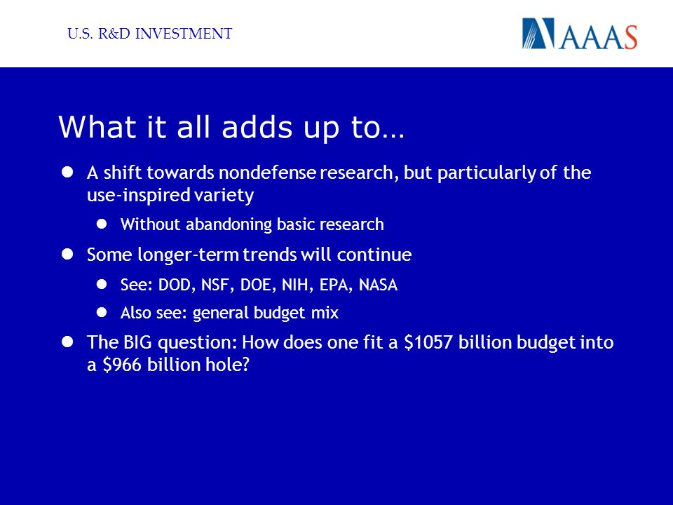 U.S. R&D INVESTMENT What it all adds up to… A shift towards nondefense research, but particularly of the use-inspired variety Without abandoning basic