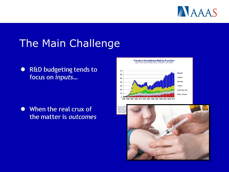 The Main Challenge R&D budgeting tends to focus on inputs… When the real crux of the matter is outcomes