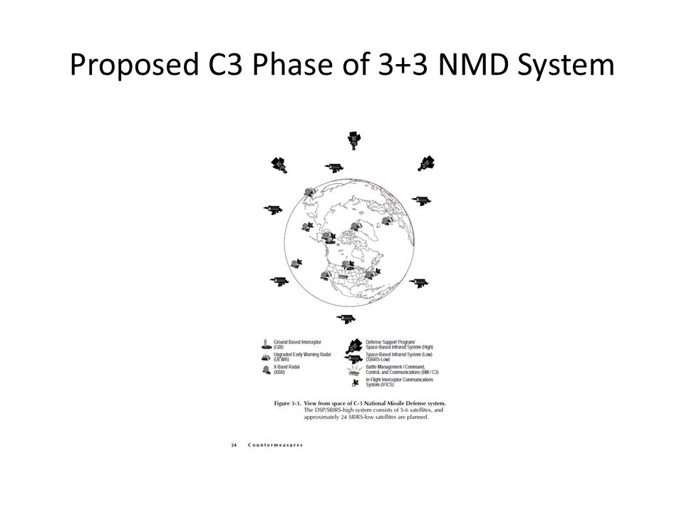 Proposed C3 Phase of 3+3 NMD System