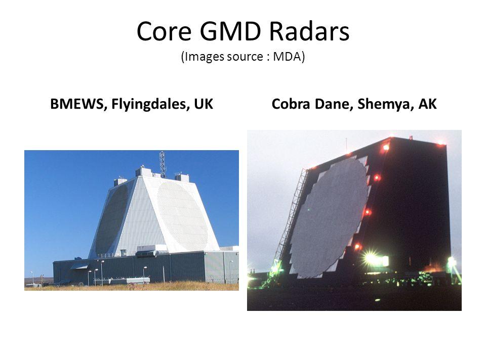 Core GMD Radars (Images source : MDA) BMEWS, Flyingdales, UKCobra Dane, Shemya, AK
