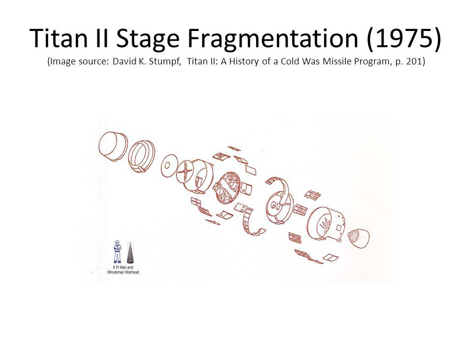 Titan II Stage Fragmentation (1975) (Image source: David K. Stumpf, Titan II: A History of a Cold Was Missile Program, p. 201)