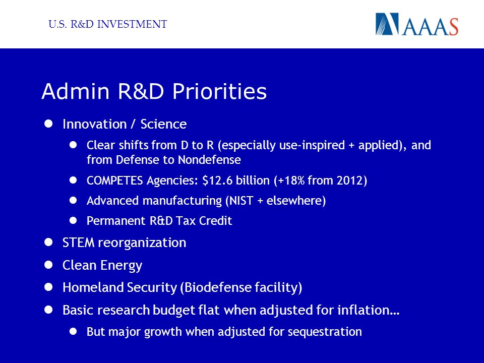 Admin R&D Priorities Innovation / Science Clear shifts from D to R (especially use-inspired + applied), and from Defense to Nondefense COMPETES Agencies: $12.6 billion (+18% from 2012) Advanced manufacturing (NIST + elsewhere) Permanent R&D Tax Credit STEM reorganization Clean Energy Homeland Security (Biodefense facility) Basic research budget flat when adjusted for inflation… But major growth when adjusted for sequestration
