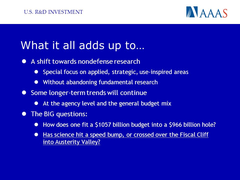 U.S. R&D INVESTMENT What it all adds up to… A shift towards nondefense research Special focus on applied, strategic, use-inspired areas Without abando
