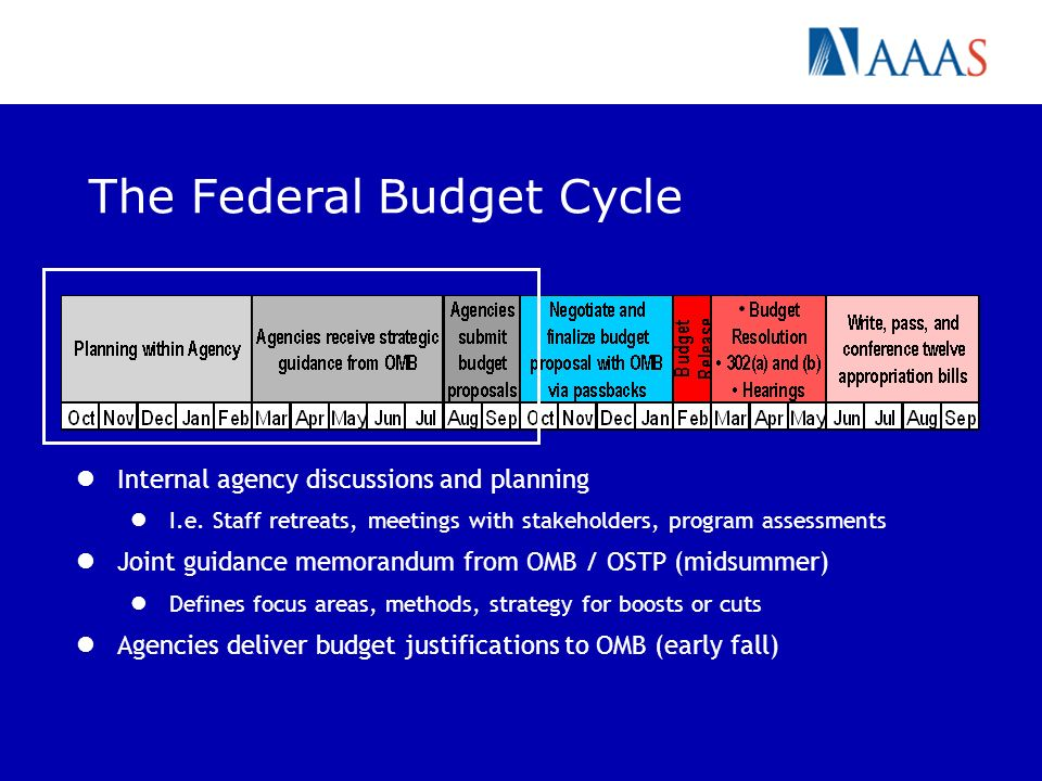 The Federal Budget Cycle Internal agency discussions and planning I.e. Staff retreats, meetings with stakeholders, program assessments Joint guidance