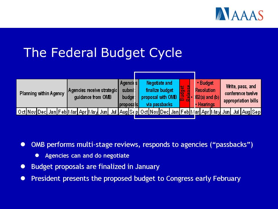 The Federal Budget Cycle OMB performs multi-stage reviews, responds to agencies (passbacks) Agencies can and do negotiate Budget proposals are finaliz
