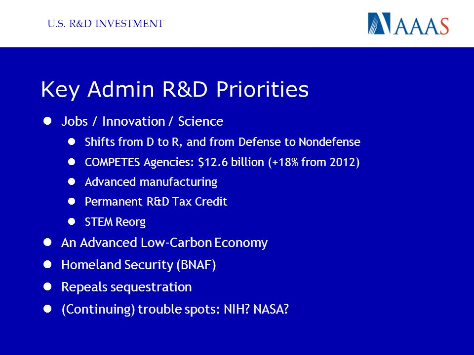 Key Admin R&D Priorities Jobs / Innovation / Science Shifts from D to R, and from Defense to Nondefense COMPETES Agencies: $12.6 billion (+18% from 2012) Advanced manufacturing Permanent R&D Tax Credit STEM Reorg An Advanced Low-Carbon Economy Homeland Security (BNAF) Repeals sequestration (Continuing) trouble spots: NIH.