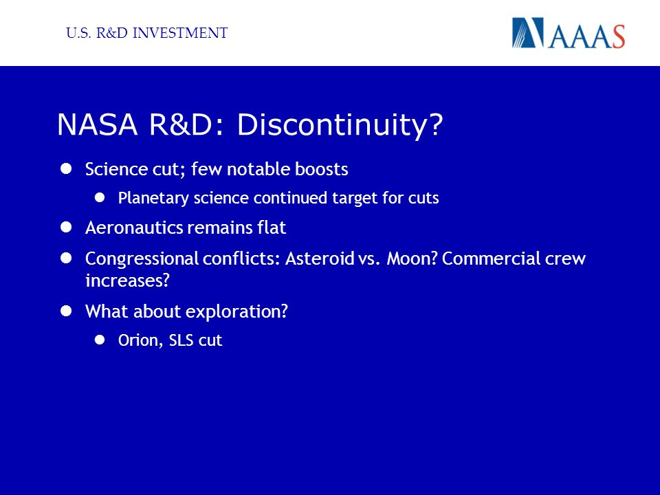 U.S. R&D INVESTMENT NASA R&D: Discontinuity.